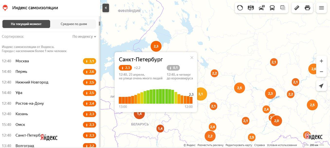 "Скриншот с&nbsp;<a href=""https://yandex.ru/maps/covid19/isolation?ll=30.757873%2C57.637503&amp;z=6.6"" class=""_"">yandex.ru/maps/covid19/isolation</a>"