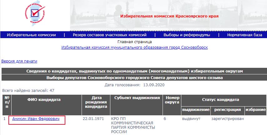 Список кандидатов в Сосновоборский горсовет