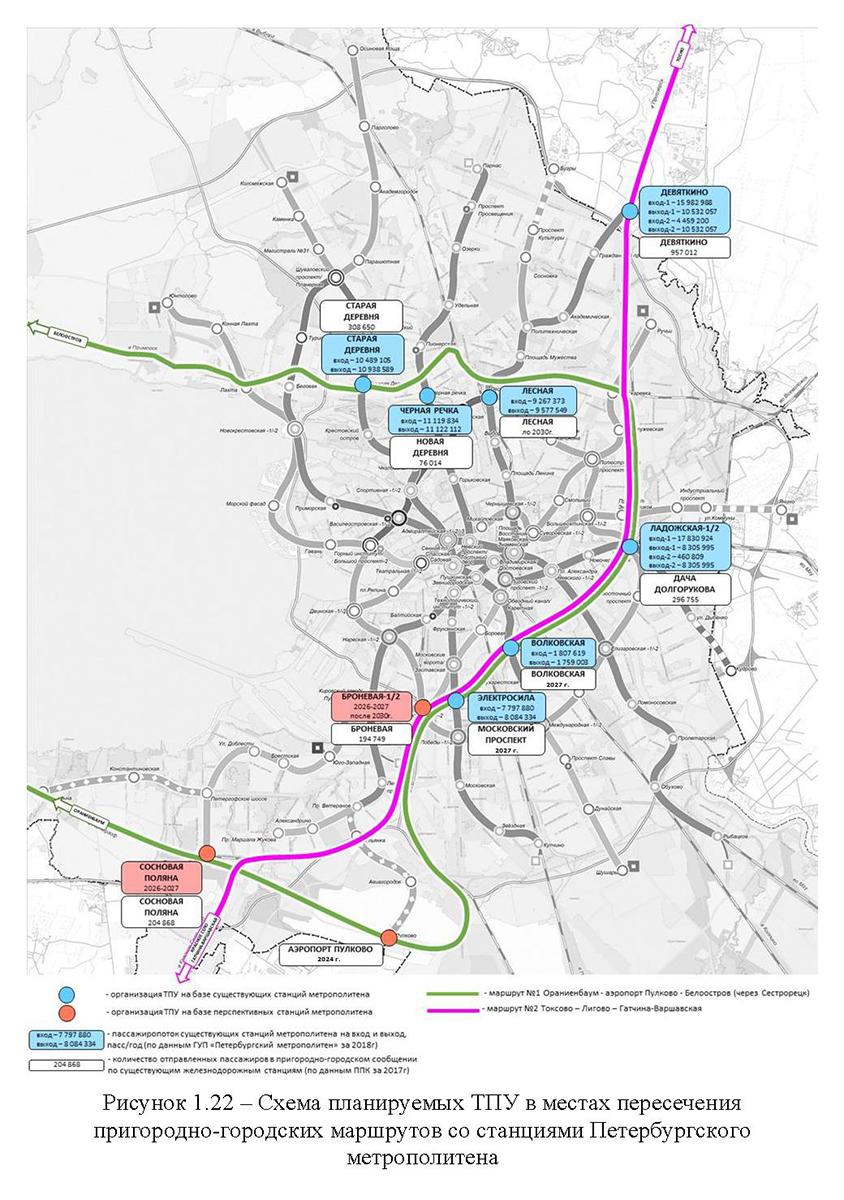Согласованная концепция по развитию Санкт-Петербургского железнодорожного узла