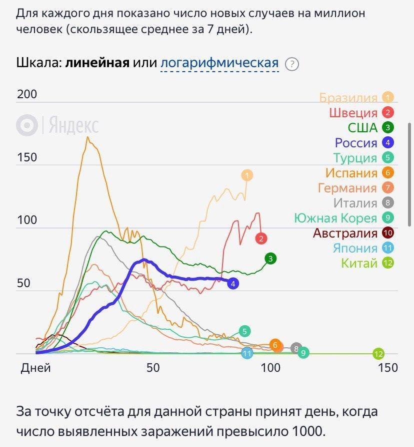 Телеграм-каналКоронавирус РФ | Covid-2019 | News