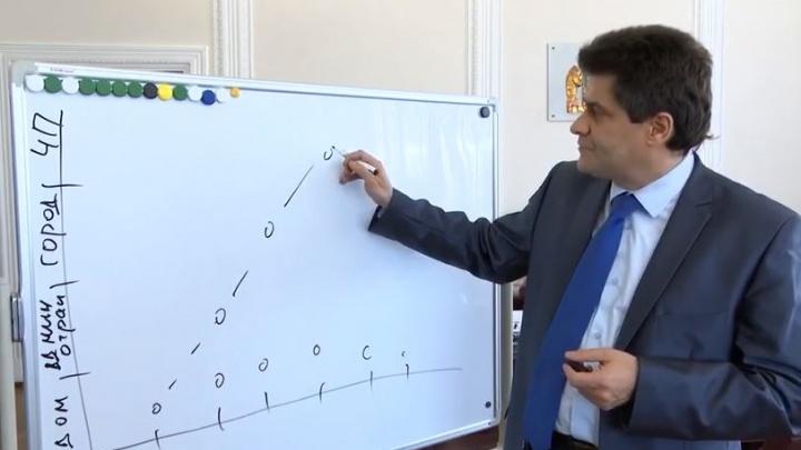 «Сидите дома!»: Высокинский нарисовал маркером четыре линии обороны против коронавируса