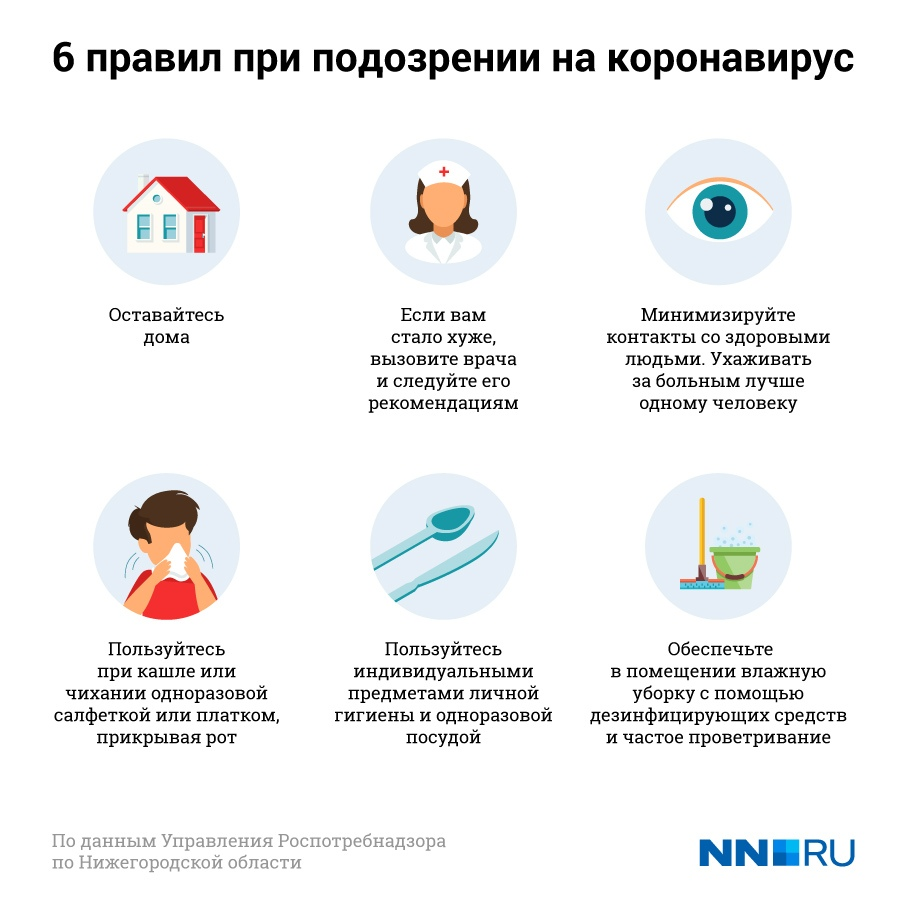 Что делать, если вы подозреваете у себя коронавирус?