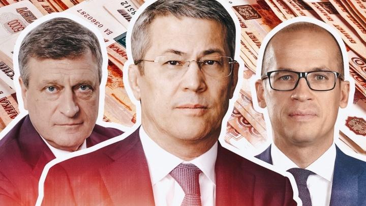 Кто самый богатый губернатор ПФО: изучаем декларации чиновников