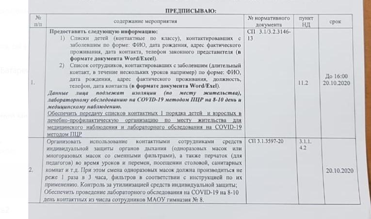 Вот так выглядит постановление Роспотребнадзора в адрес одной из школ Екатеринбурга