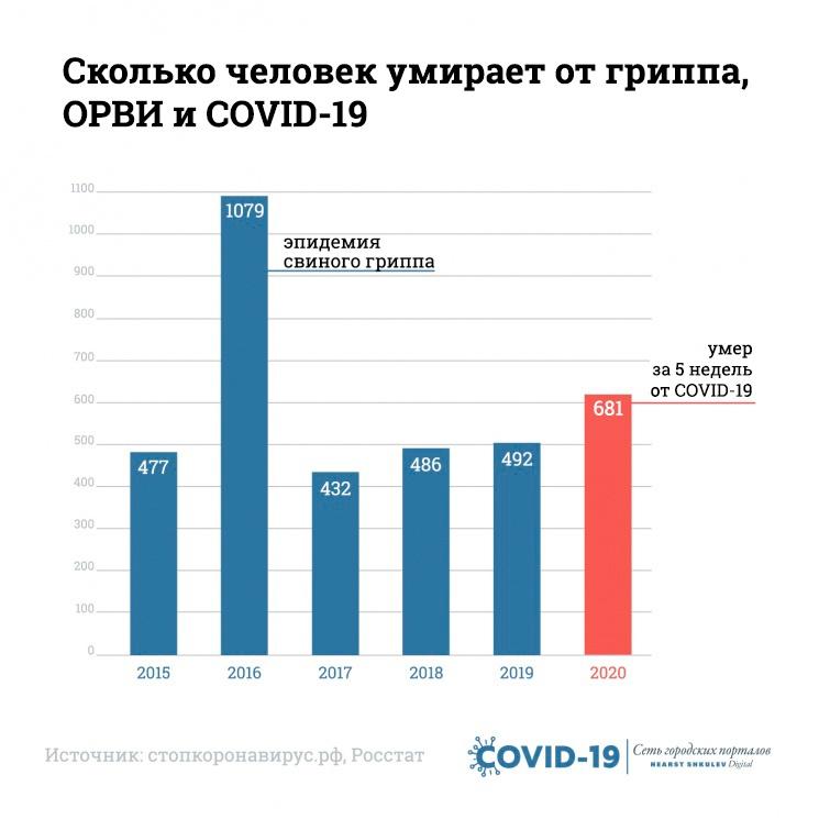 https://static.ngs.ru/news/2020/99/preview/9f3a9356aa5d0b635df01e3e0d90829204dd283f_745.jpg