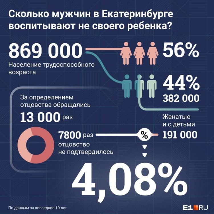 https://static.ngs.ru/news/2020/99/preview/a3e25719b4b35017df2cd852d35700e10b50a5e0_751.jpg