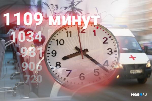 Ситуация с вызовами скорых в Новосибирске стала сложной