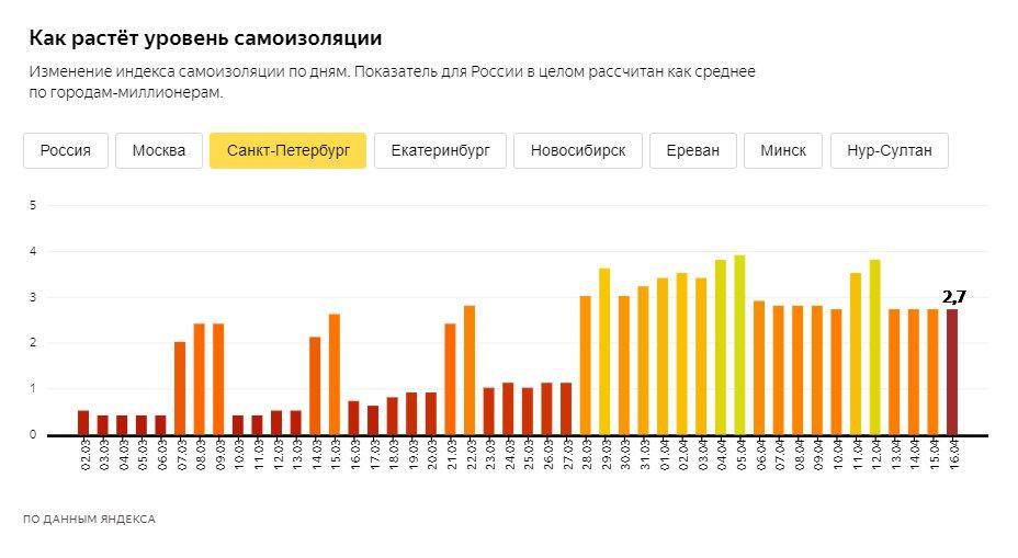 "Скриншоты с&nbsp;<a href=""https://yandex.ru/company/researches/2020/podomam"" class=""_"">yandex.ru/company/researches/2020/podomam</a>"