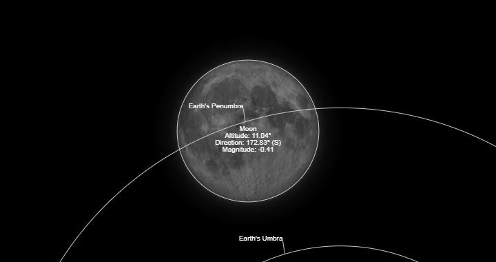 Екатеринбуржцы увидят лунное затмение: рассказываем, во сколько смотреть на спутник Земли