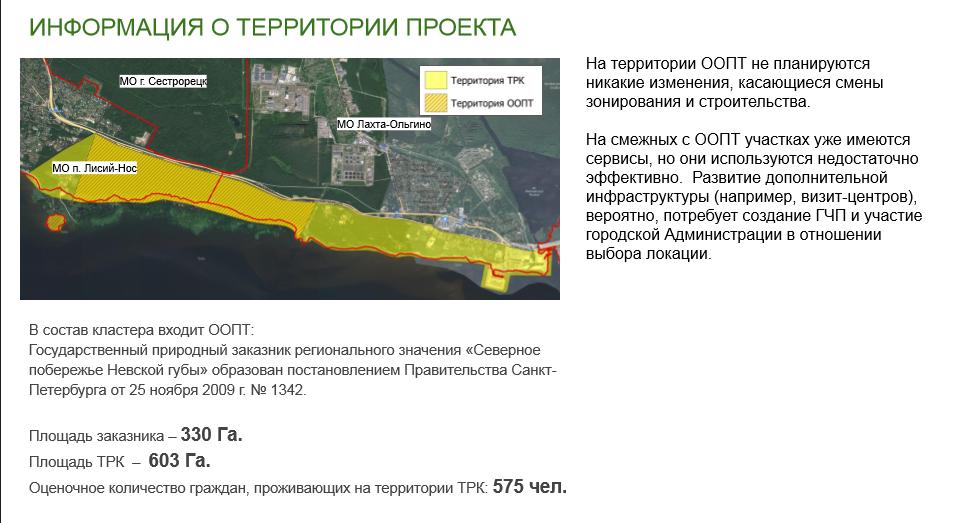Территория проекта. Фрагмент заявки