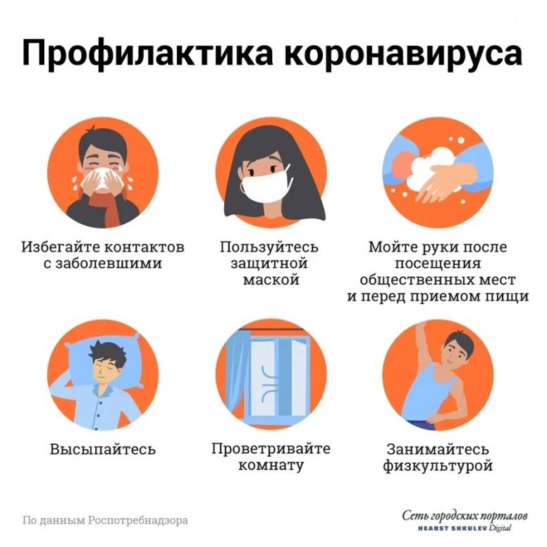 Симптомы коронавируса у человека: как не заболеть коронавирусом ...