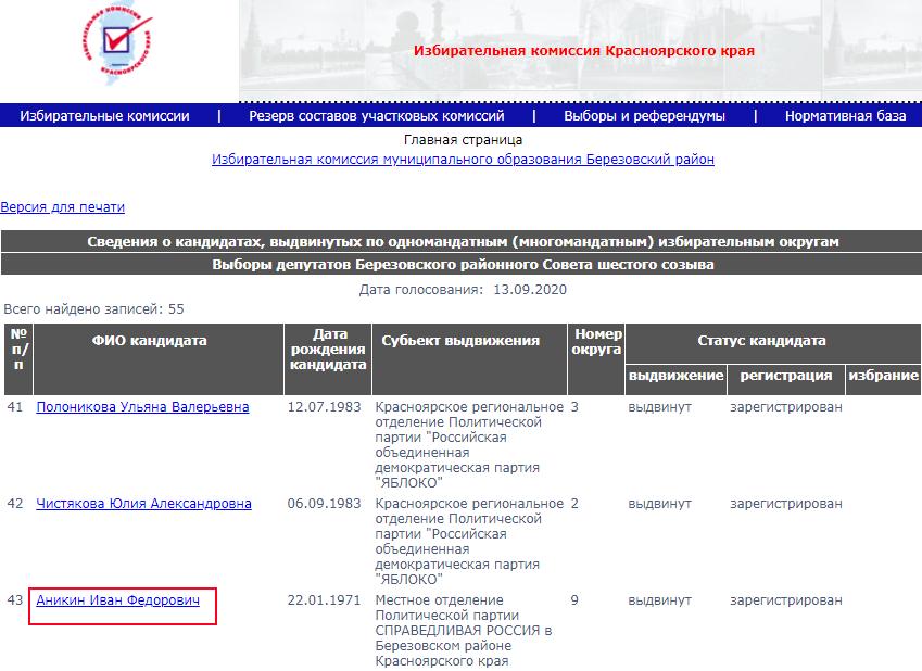 Список кандидатов в Берёзовский райсовет