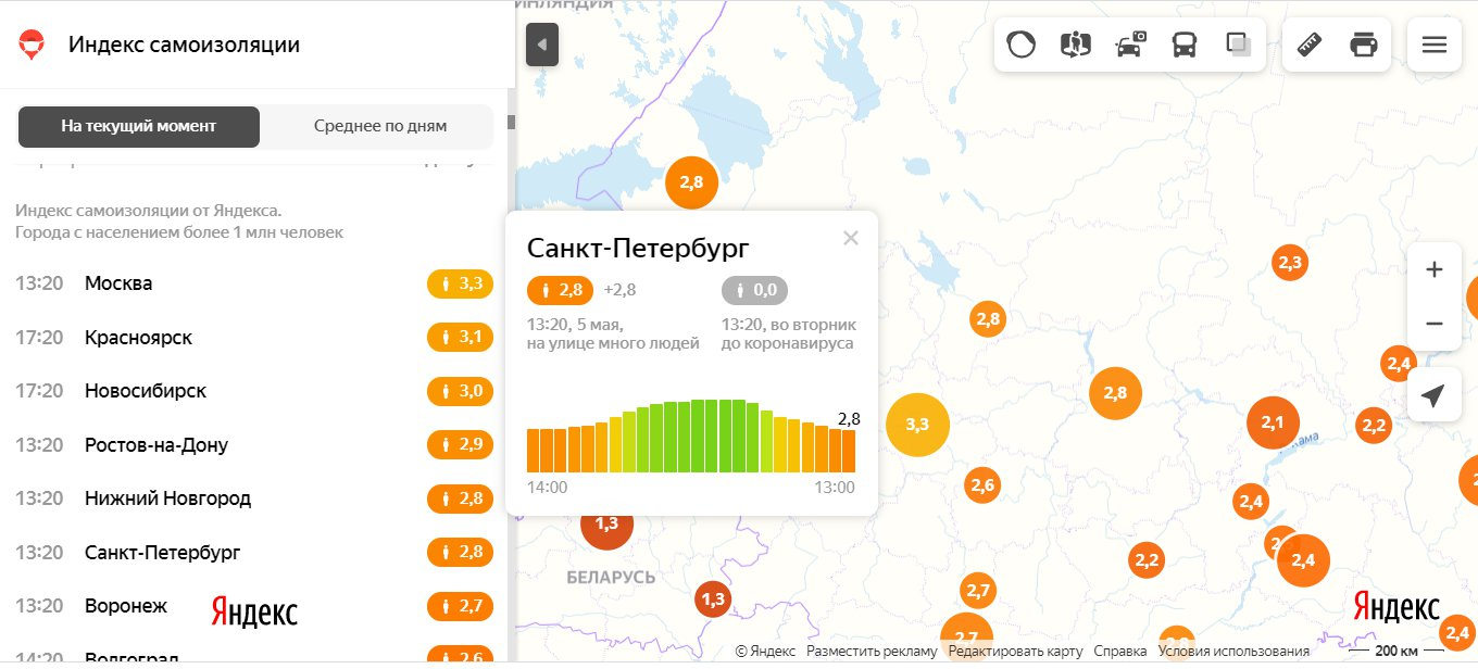 "Скриншот из&nbsp;<a href=""https://yandex.ru/maps/covid19/isolation?ll=40.178398%2C57.179054&amp;z=5"" class=""_"">yandex.ru/maps/covid19/isolation</a>"
