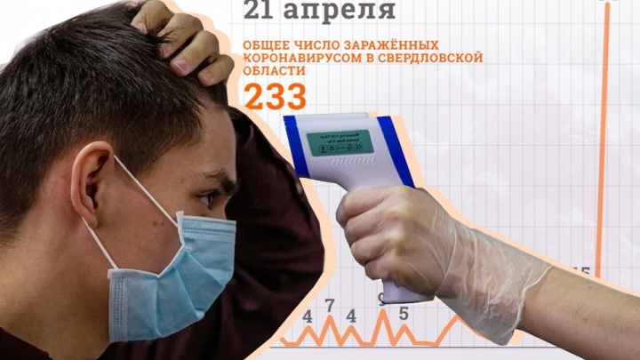Как росло количество свердловчан, заболевших коронавирусом. Динамика за месяц — в одном видео