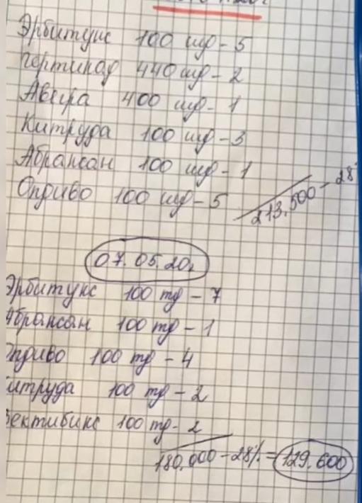 Список препаратов изъят у подозреваемых по делу онкологов.