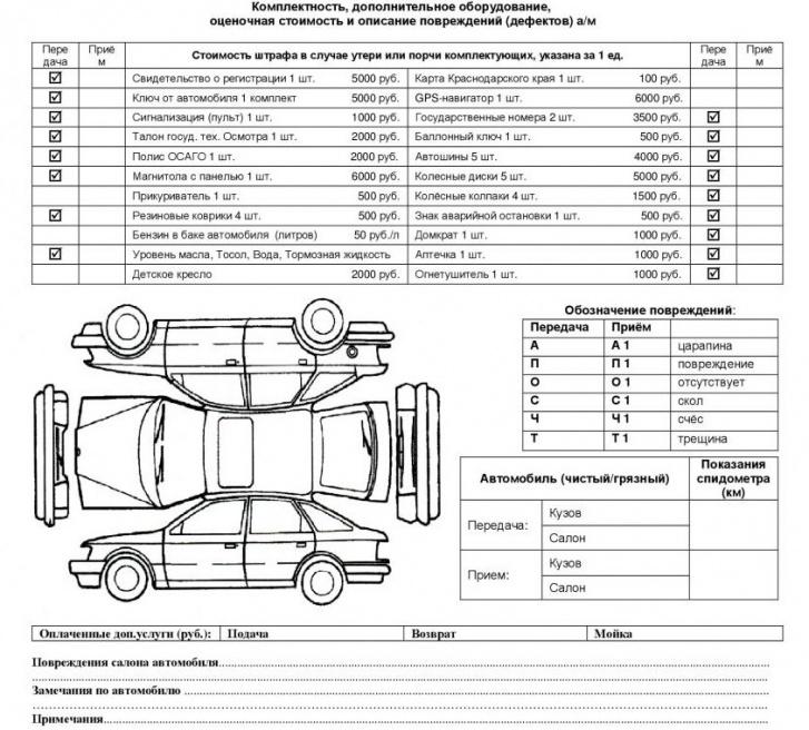 В акте приёма–передачи отмечают дефекты кузова, а также дополнительное оборудование