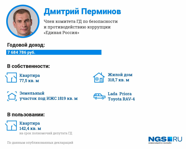 Экс-военнослужащий, участвовавший в контр-террористической операции на Северном Кавказе, ездит на «Ладе» и «Тойоте» и может похвастать семимиллионным доходом
