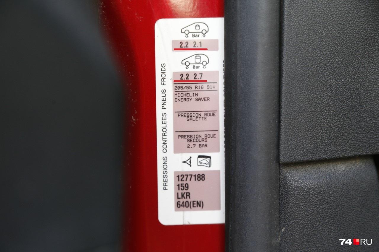 Для этой машины рекомендовано 2,2 бара в передних и 2,1 бара в задних шинах. При полной загрузке давление в задних колёсах нужно повысить ещё на 0,6 бара