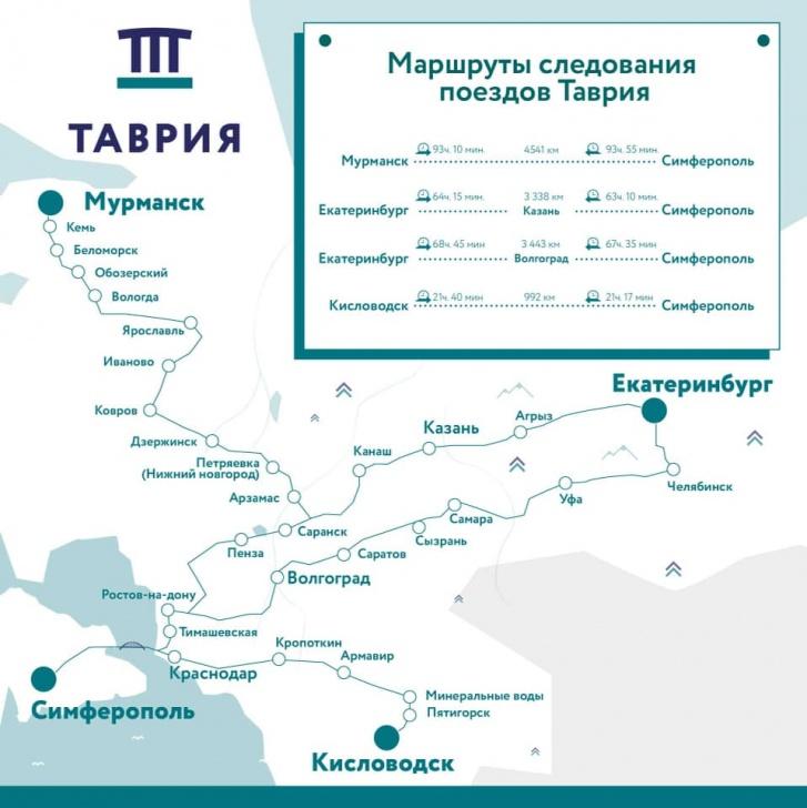 Компания презентовала карту открываемых пассажирских перевозок