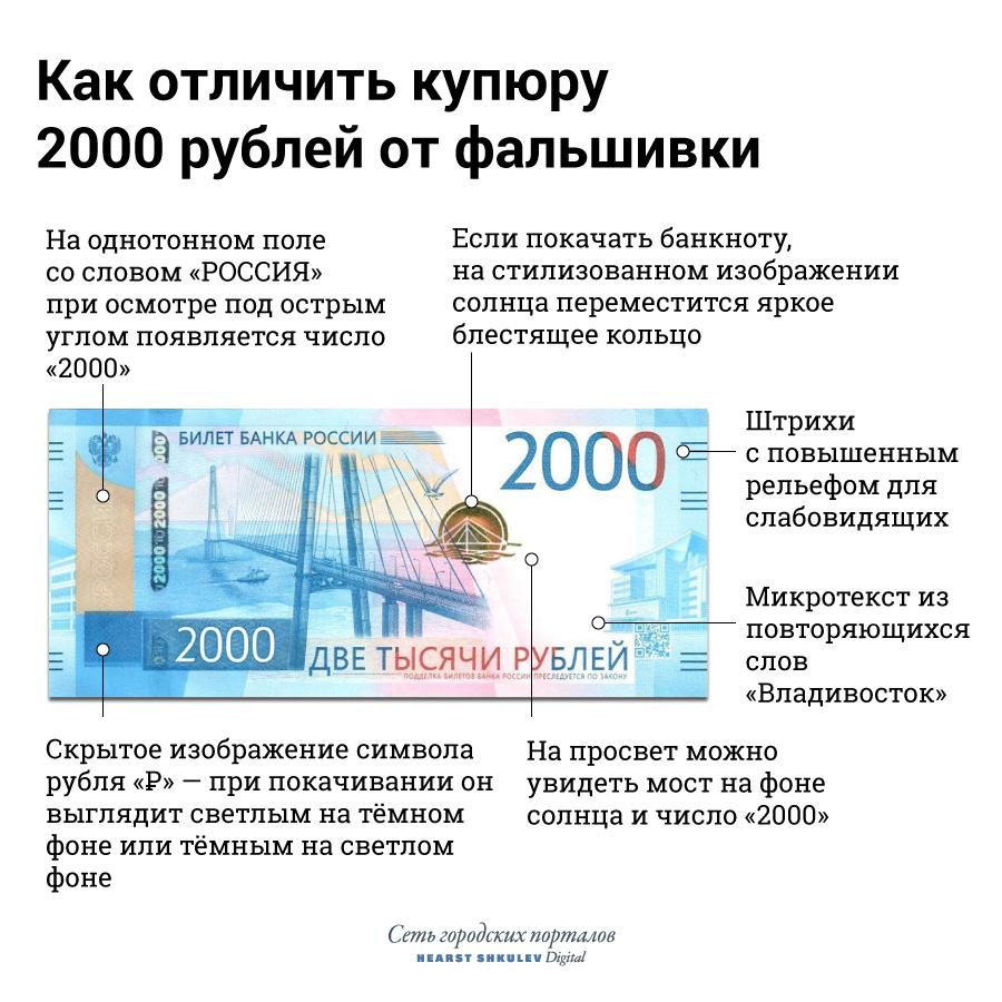 2000 рублей на Урале подделывают редко. Но все равно это порой происходит<br><br>