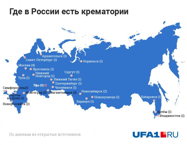 Сейчас в России действует 26 крематориев, ближайшие к Уфе — в Магнитогорске, Челябинске и Екатеринбурге