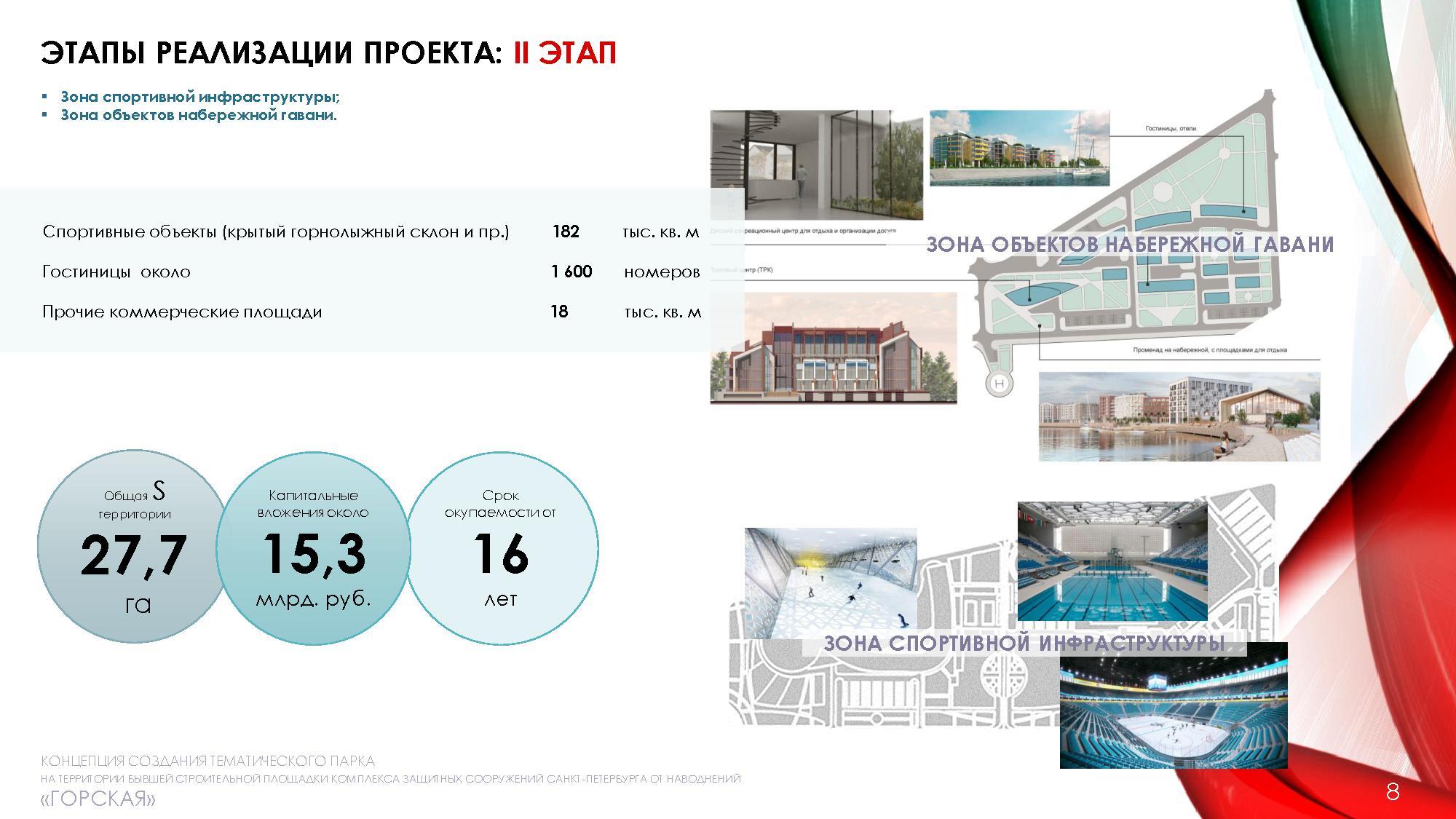 фрагмент концепции создания тематического парка на территории бывшей строительной площадки КЗС «Горская»