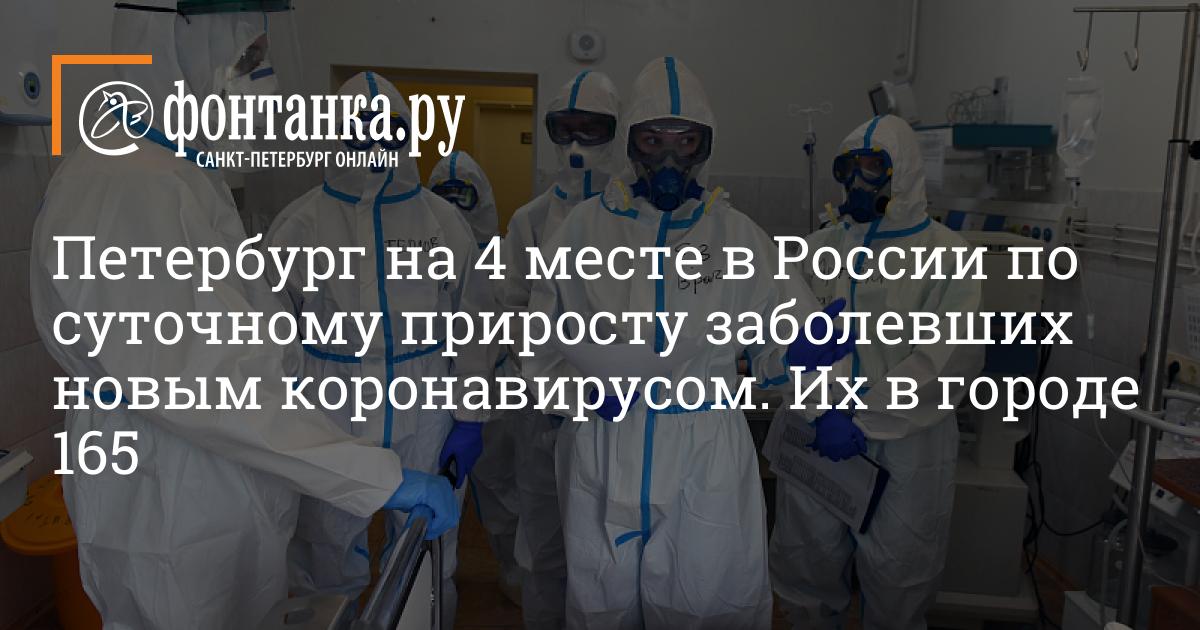 Петербург на 4 месте в России по суточному приросту заболевших новым коронавирусом. Их в городе 165