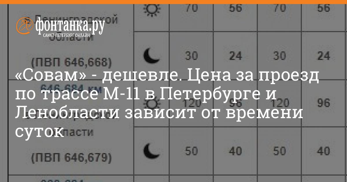 стоимость проезда от москвы до твери по м11 на легковом автомобиле без транспортера