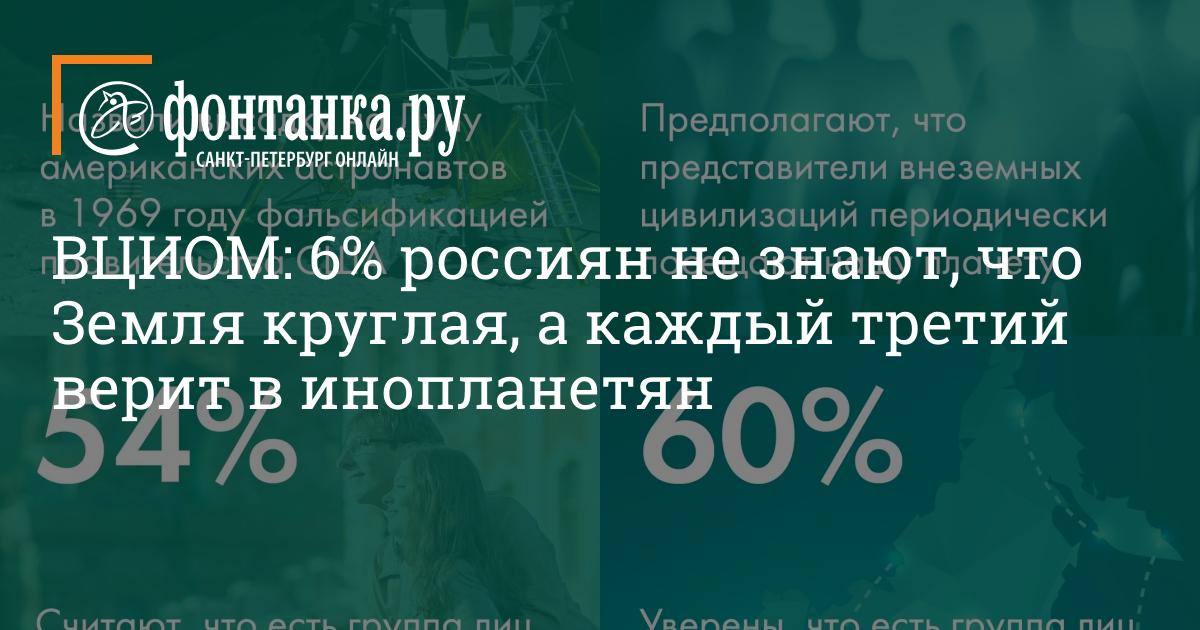 ВЦИОМ: 6% россиян не знают, что Земля круглая, а каждый третий верит в инопланетян