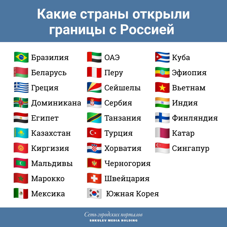 какие страны открыли границы с россией