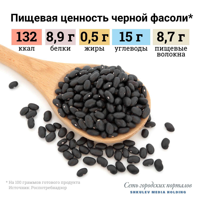 Пищевая ценность черной фасоли