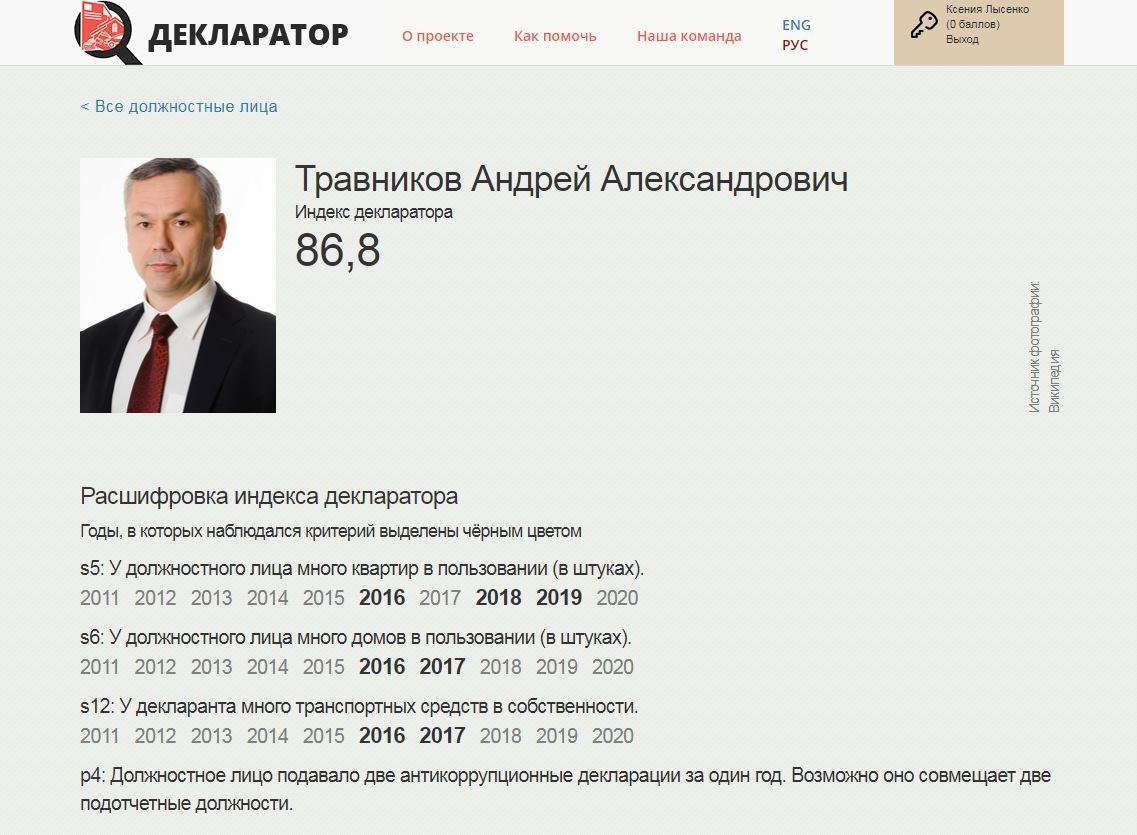 Так выглядит расшифровка индекса губернатора Новосибирской области в проекте «Декларатор»