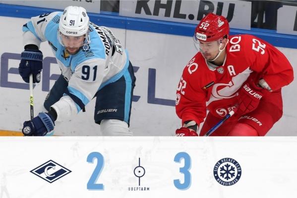 «Сибирь» одержала третью победу подряд
