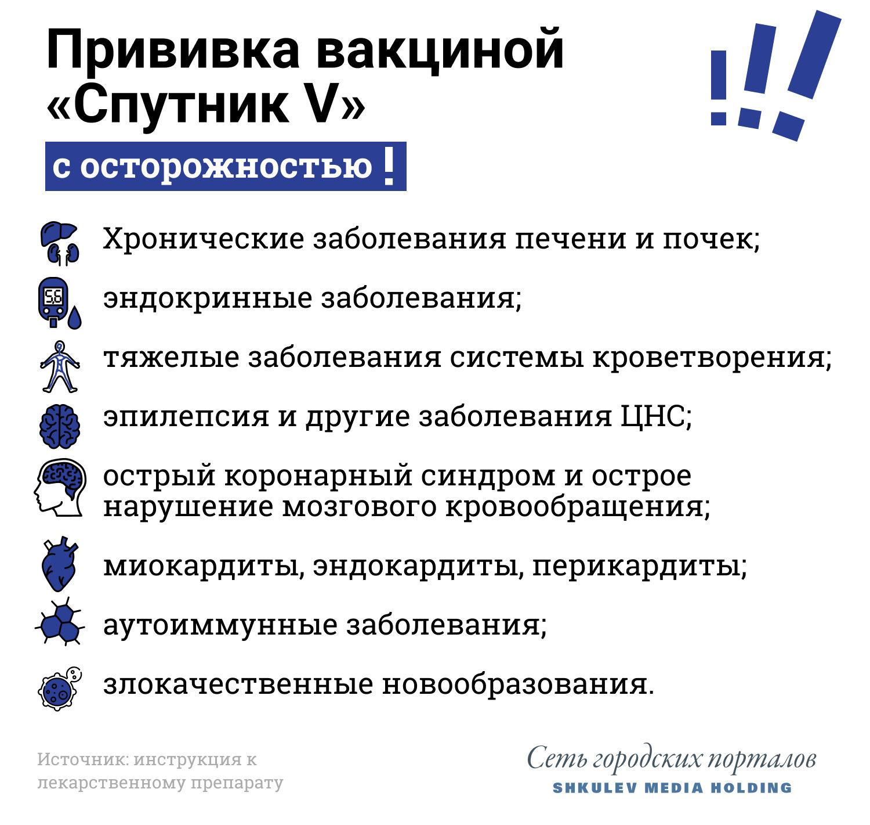 """При некоторых диагнозах <nobr class=""""_"""">«Спутник V»</nobr> применяют с осторожностью"""