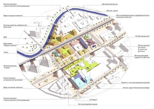 Предположительный план развития территории