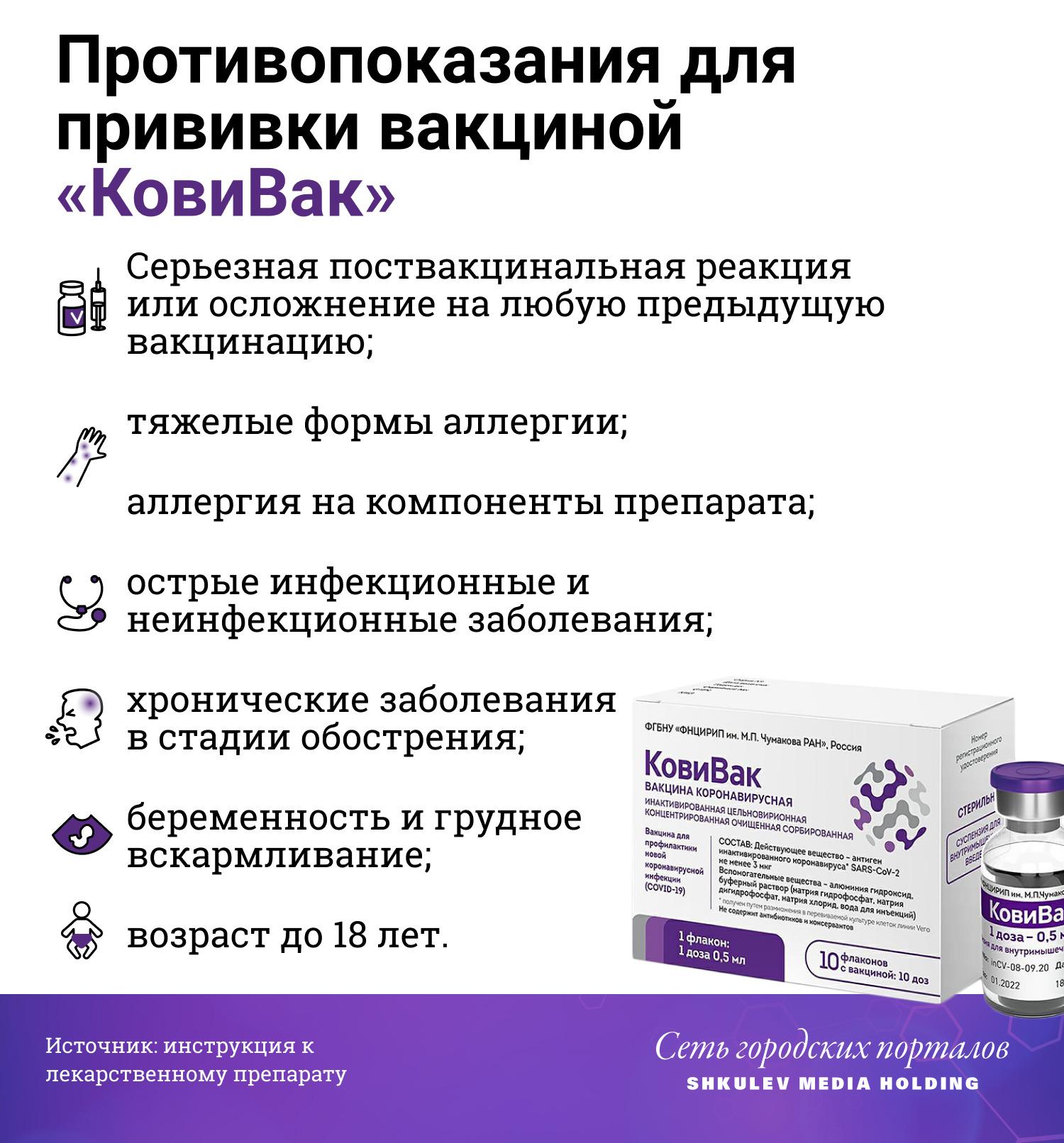Вакцина «КовиВак» не применяется, если ранее были осложнения из-за каких-либо прививок