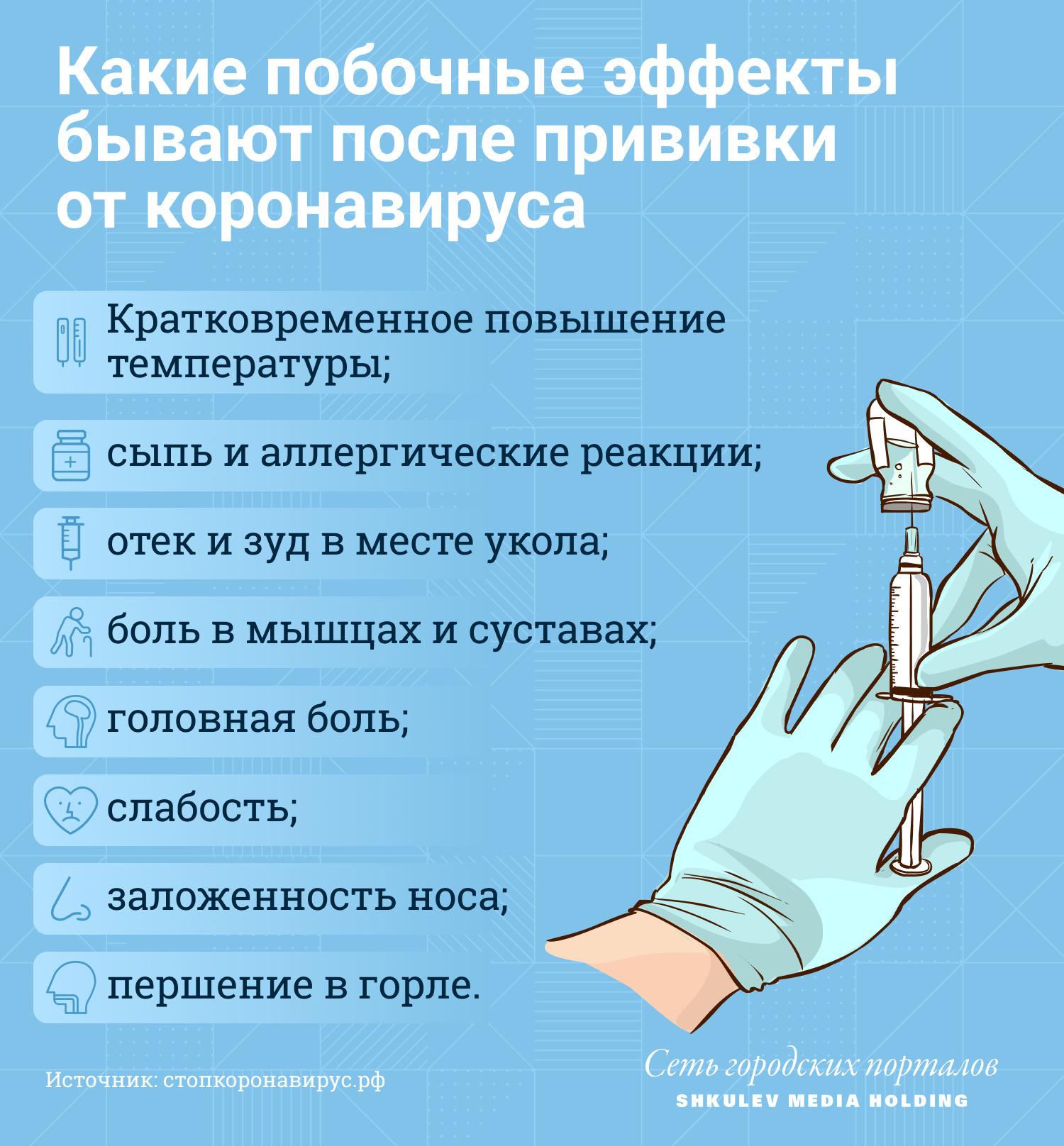 Если после первой прививки были серьезные побочные эффекты, то Минздрав рекомендует ревакцинироваться другой вакциной