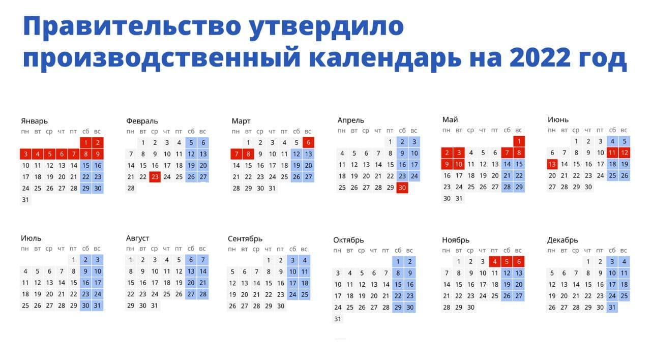 Инфографика официального канала Правительства России
