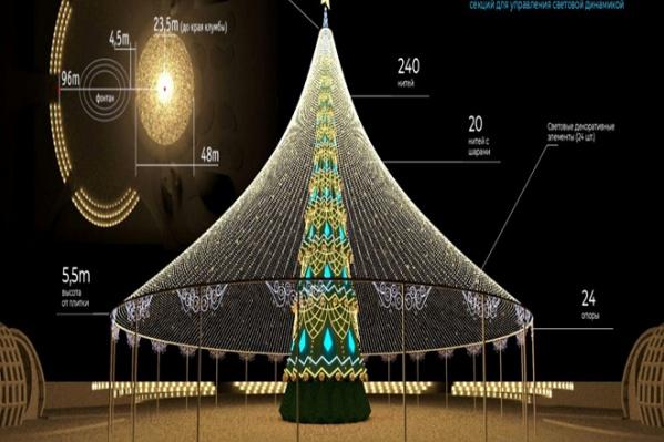Вот так по проекту должен выглядеть купол