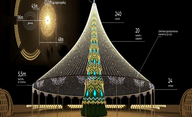 Пермские власти планируют потратить 2,6 миллиона на огромный световой купол для новогодней елки
