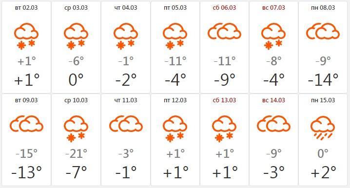 Какой будет погода в Ярославле в ближайшие дни