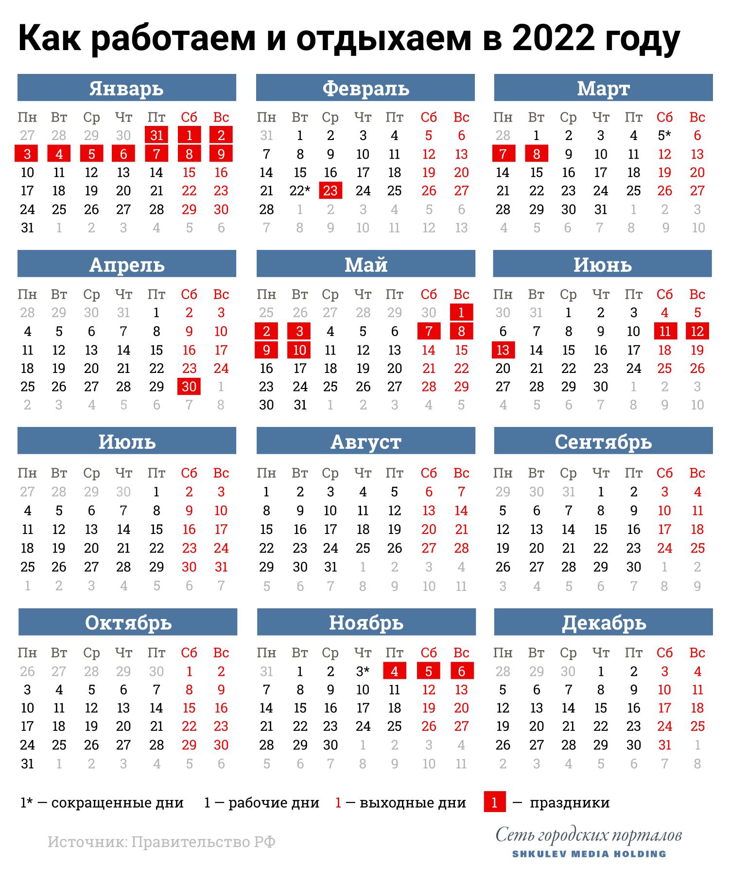 Календарь выходных и рабочих дней в 2022 году