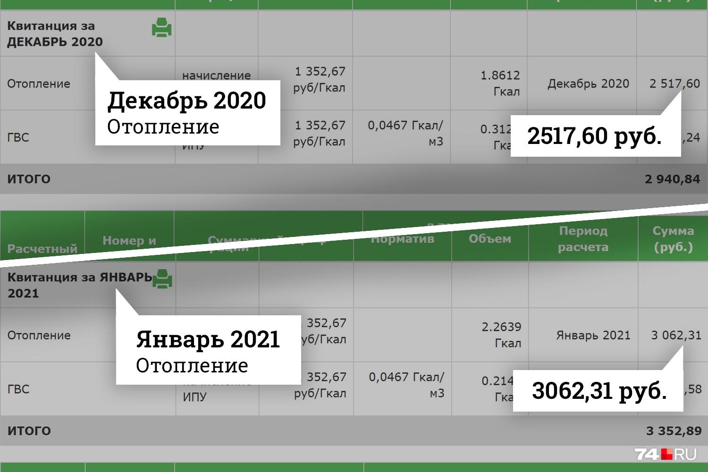 Там, где жители платят по общедомовому счетчику, цифры увеличились минимум на 500 рублей