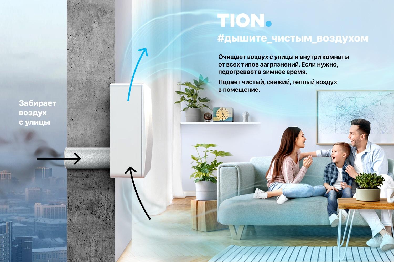 Устройство подает свежий воздух в комнату, предварительно очистив его, даже при закрытых окнах