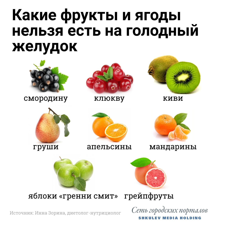 Эти фрукты и ягоды лучше не есть на голодный желудок