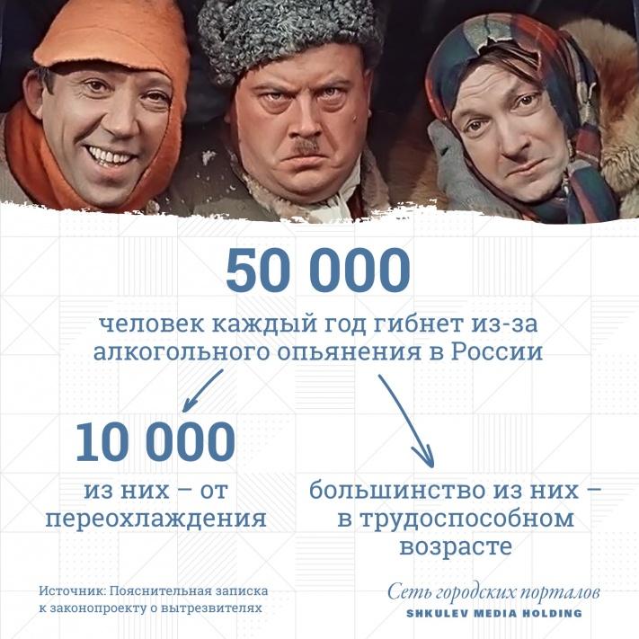 В Пояснительной записке к законопроекту о вытрезвителях говорится, что каждый год из-за алкогольного опьянения в России гибнет больше 50 тысяч человек