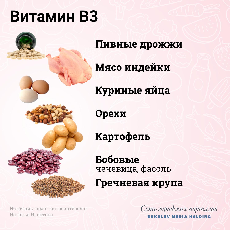 Продукты с высоким содержанием витамина В3