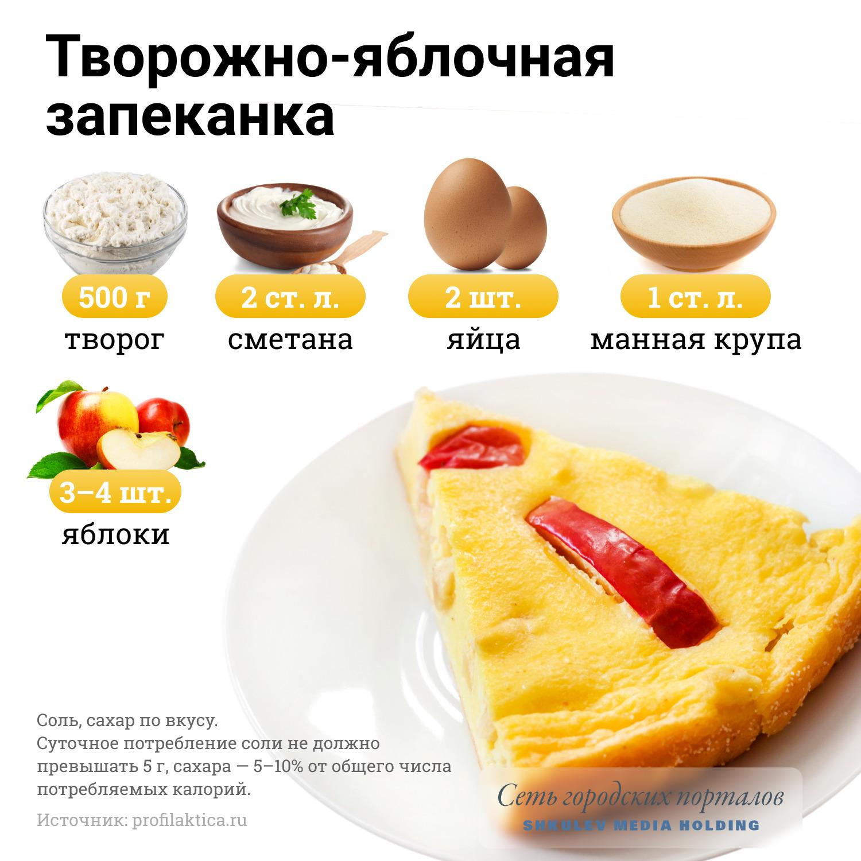 Ингредиенты для творожно-яблочной запеканки