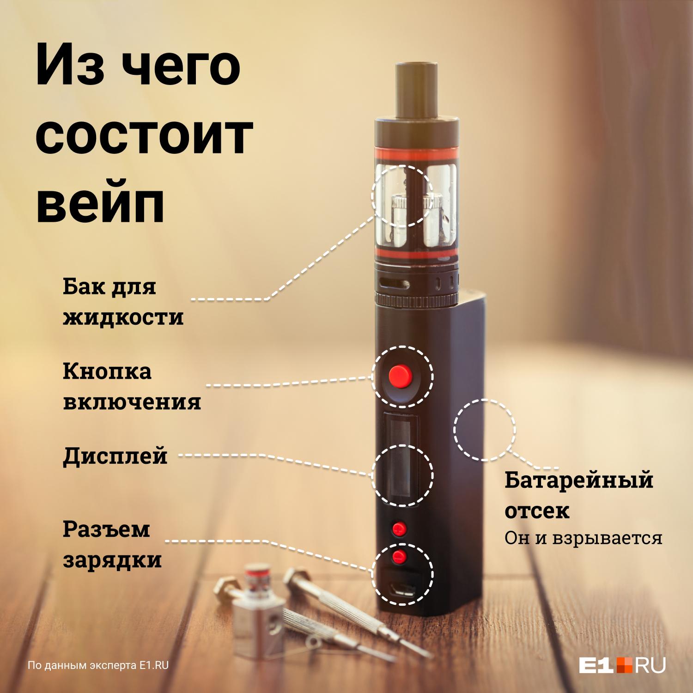 Вейп это табачные изделия акцизная ставка на табачные изделия