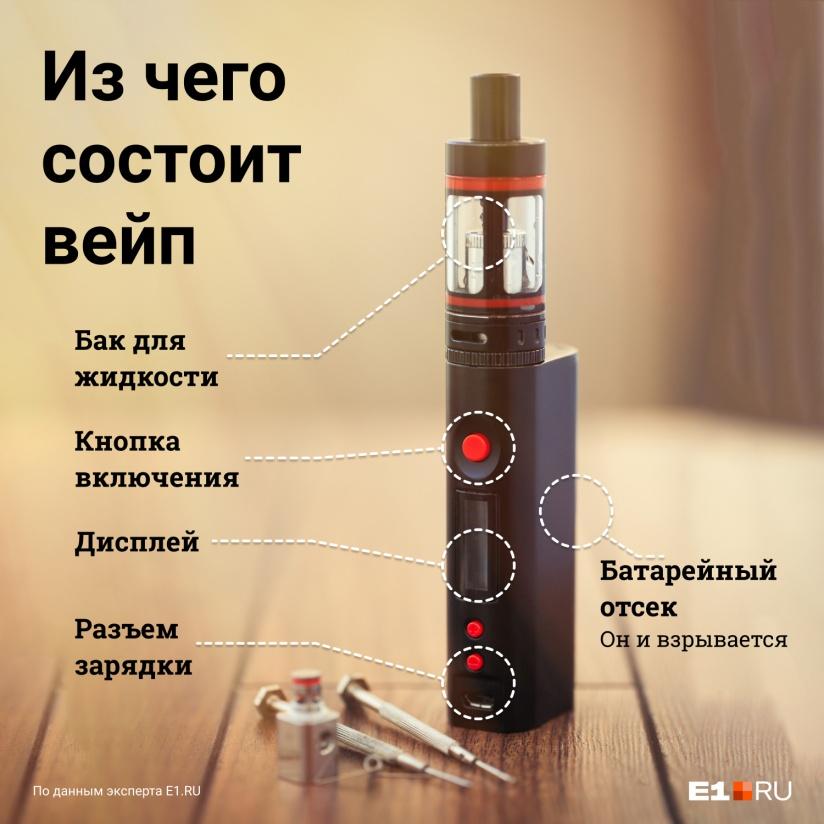 Может ли взорваться одноразовая сигарета электронная купить в новосибирске электронные сигареты